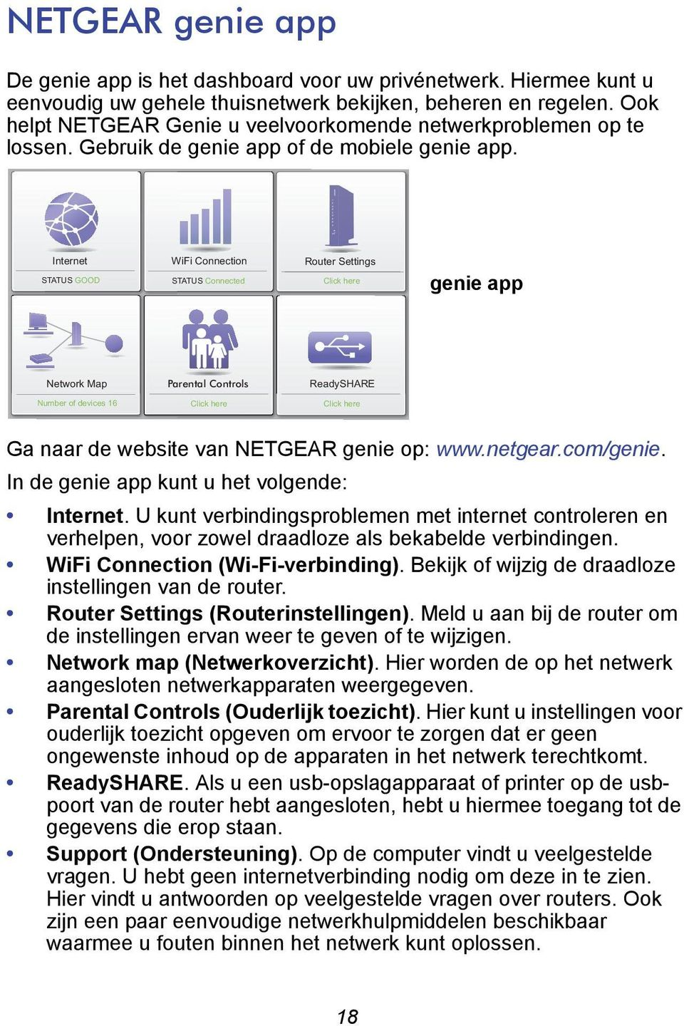 Internet STATUS GOOD WiFi Connection STATUS Connected Router Settings Click here genie app Network Map Parental Controls ReadySHARE Number of devices 16 Click here Click here Ga naar de website van