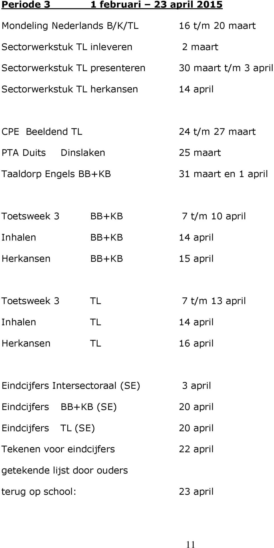BB+KB 7 t/m 10 april Inhalen BB+KB 14 april Herkansen BB+KB 15 april Toetsweek 3 TL 7 t/m 13 april Inhalen TL 14 april Herkansen TL 16 april Eindcijfers