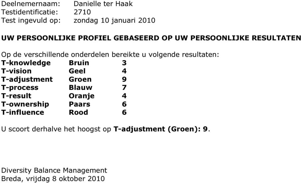 Groen 9 T-process Blauw 7 T-result Oranje 4 T-ownership Paars 6 T-influence Rood 6 U scoort