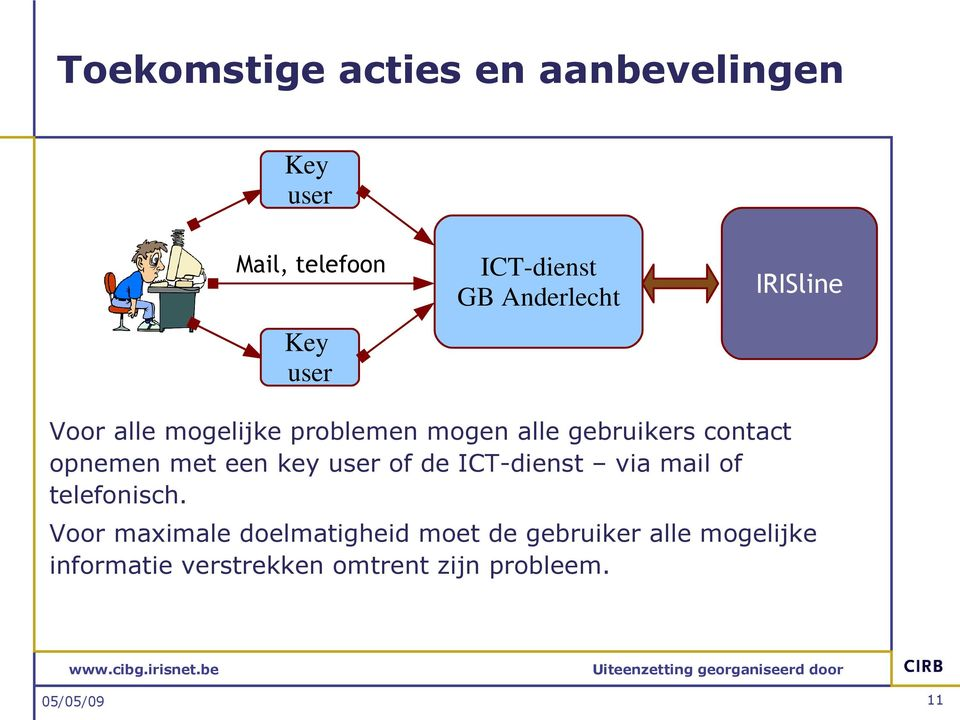 opnemen met een key user of de ICT-dienst via mail of telefonisch.