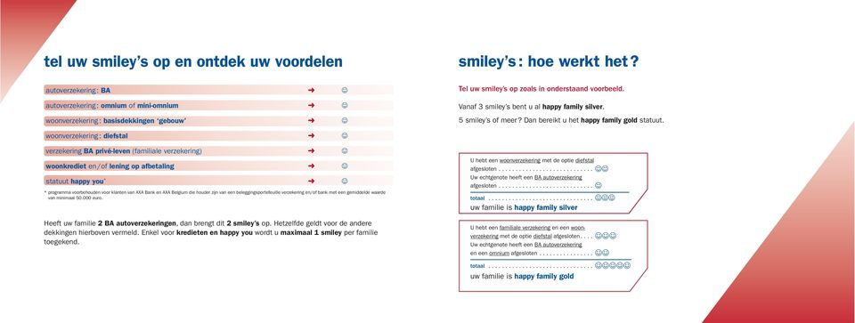 5 smiley s of meer? Dan bereikt u het happy family gold statuut.