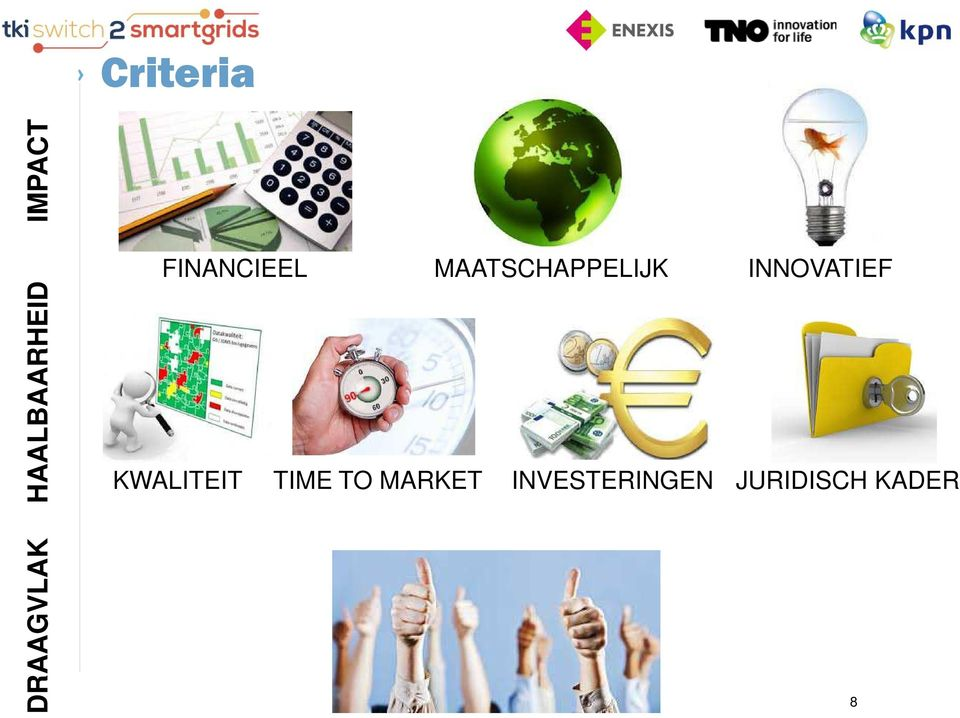 INNOVATIEF KWALITEIT TIME TO