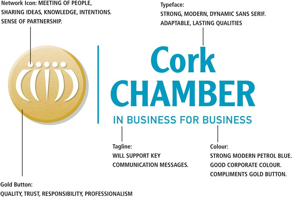 ADAPTABLE, LASTING QUALITIES Cork Tagline: WILL SUPPORT KEY COMMUNICATION MESSAGES.