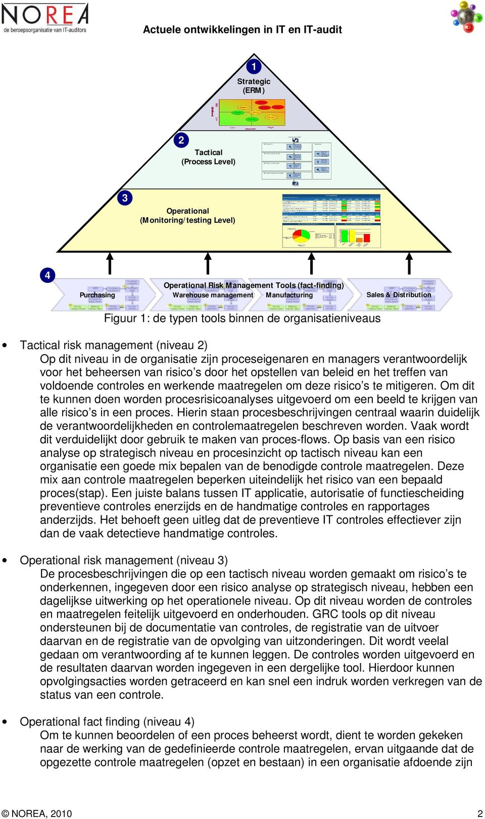 S T ijd s chrijv en P ro je ct s ettlem e nt Actuele ontwikkelingen in IT en IT-audit 1 Strategic (ERM) 2 Tactical (Process Level) 3 Operational (Monitoring/ testing Level) 4 Purchasing Operational