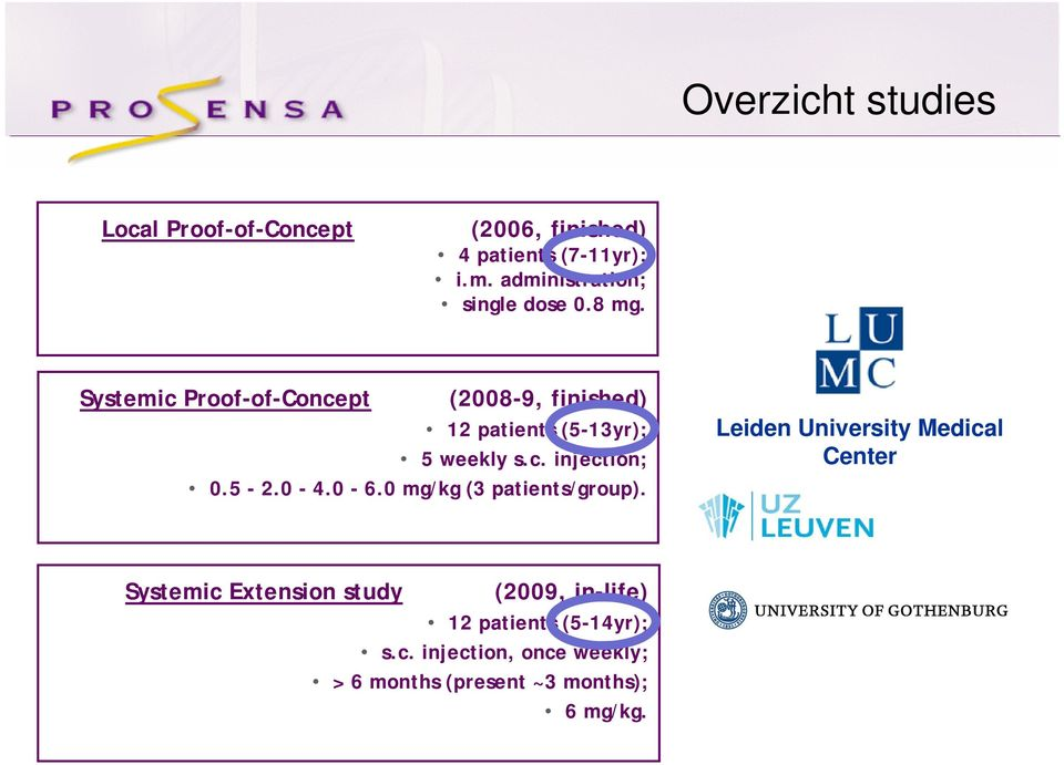 Systemic Proof-of-Concept of (2008-9, finished) 12 patients (5-13yr); 5 weekly s.c. injection; 0.5-2.0-4.