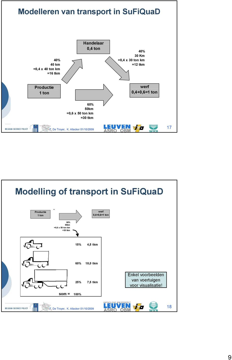 Modelling of transport in SuFiQuaD Productie 1 ton werf 0,4+0,6=1 ton 60% 50km =0,6 x 50 ton km =30