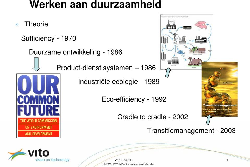 1986 Industriële ecologie - 1989 Eco-efficiency - 1992