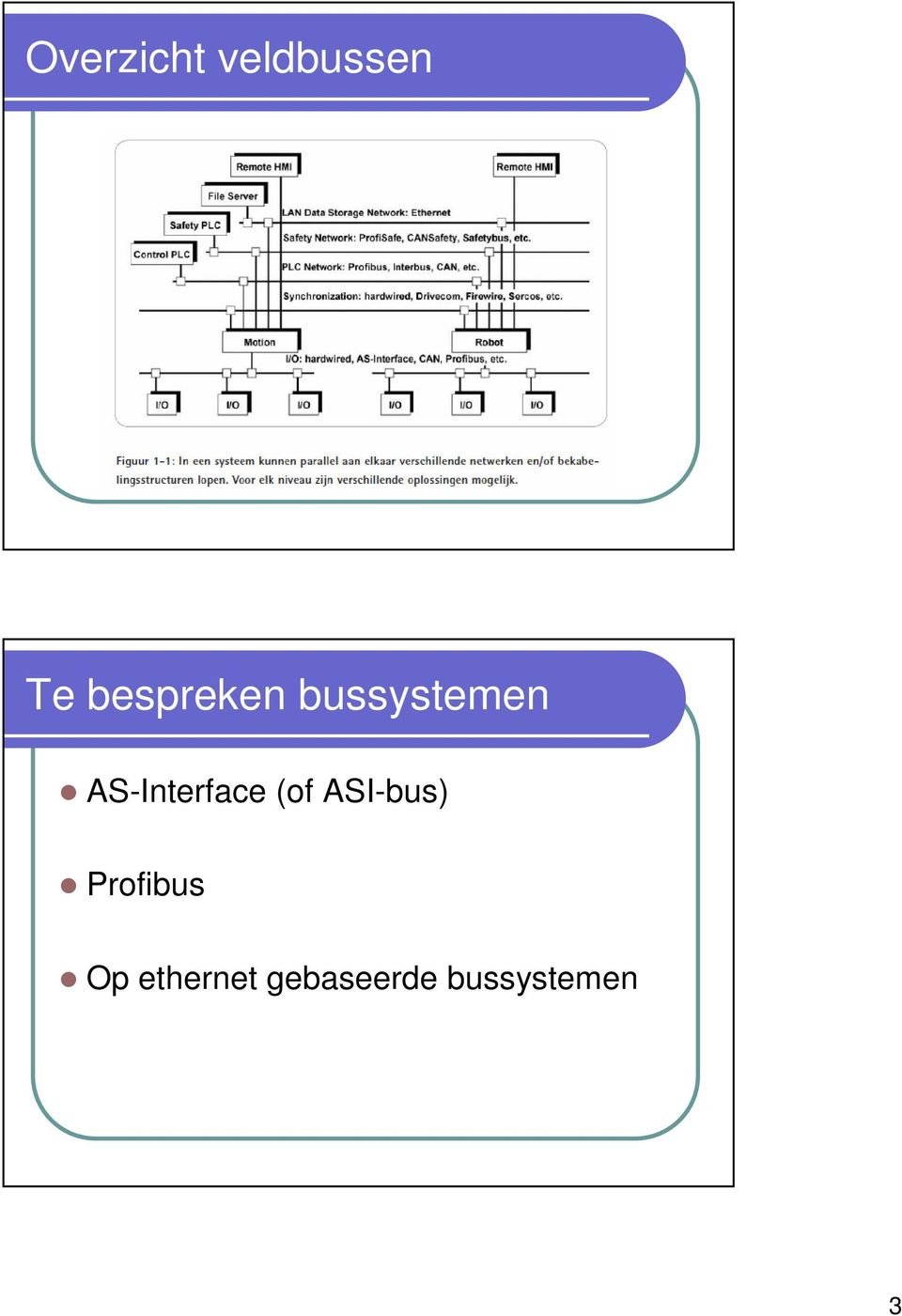 AS-Interface (of ASI-bus)