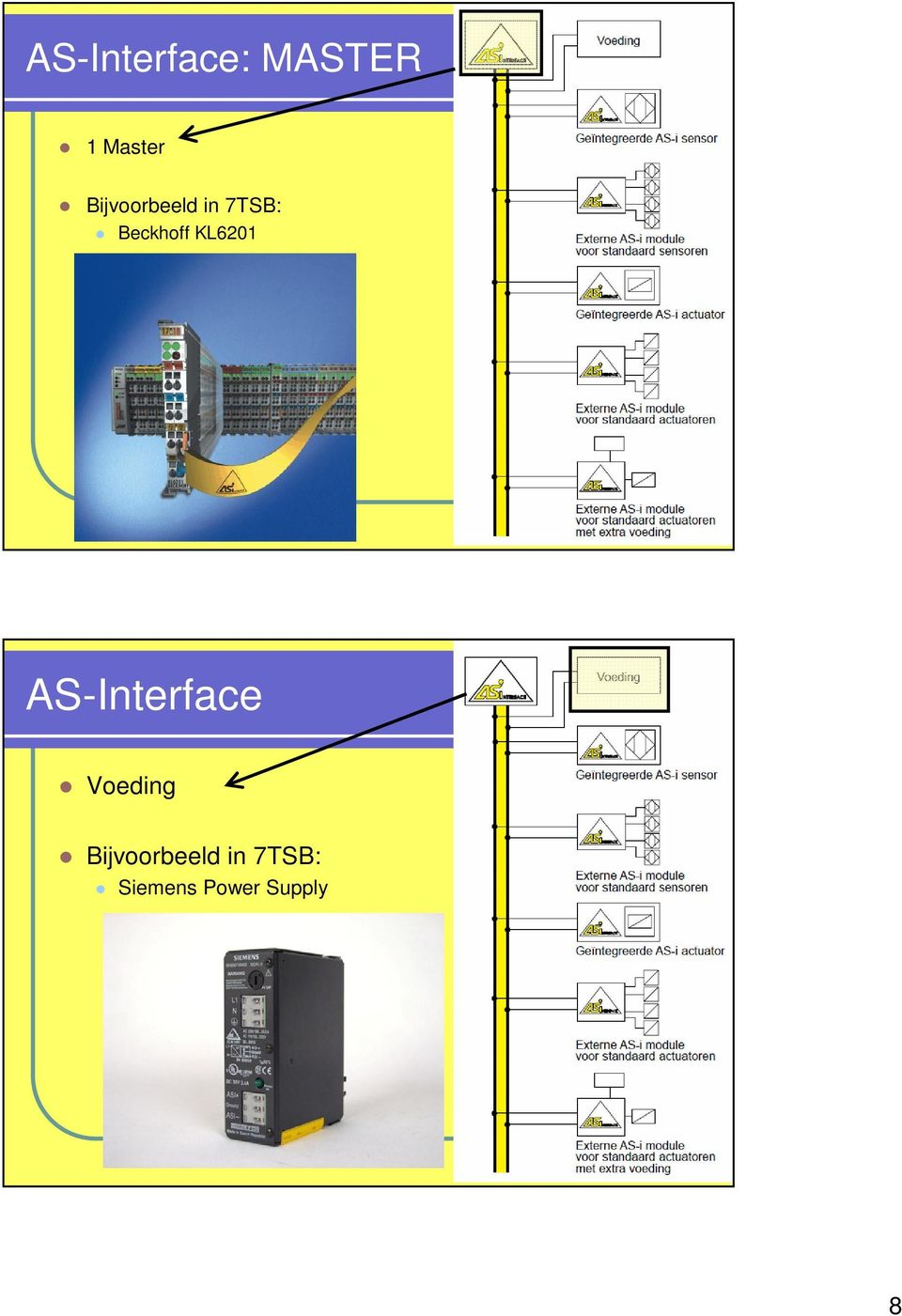 KL6201 AS-Interface Voeding