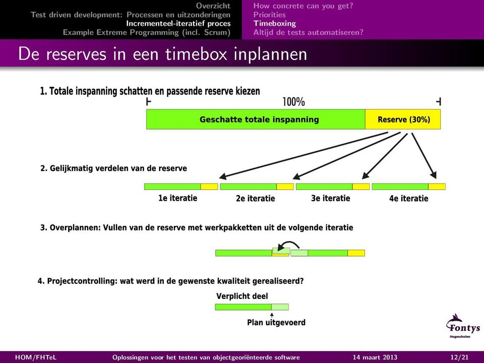 Priorities Timeboxing Altijd de tests automatiseren?
