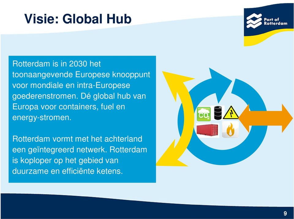 Dé global hub van Europa voor containers, fuel en energy-stromen.