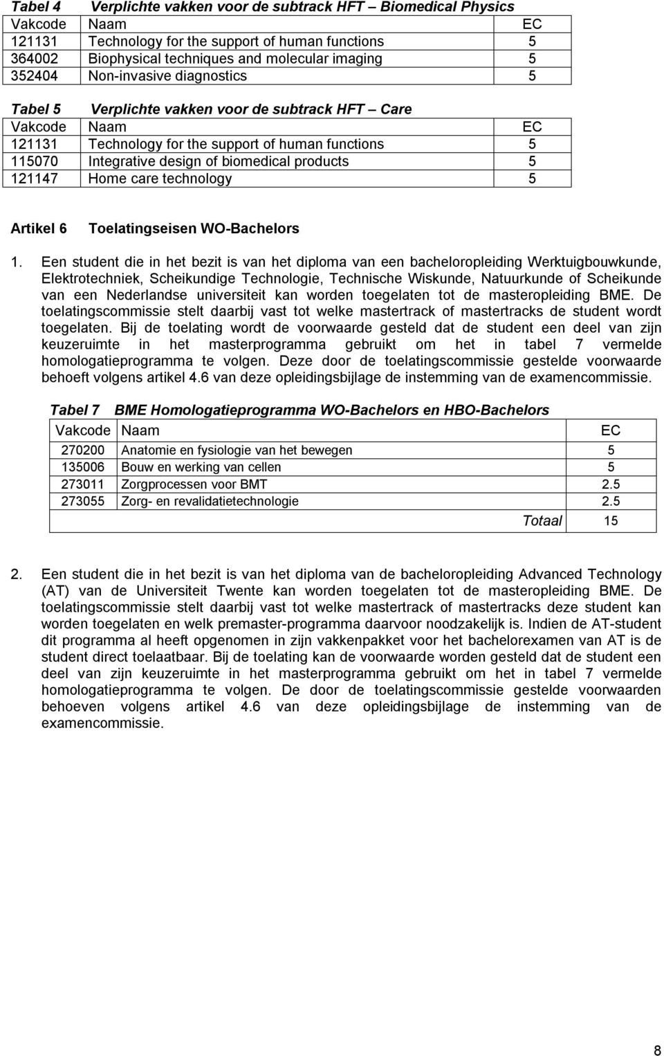 5 121147 Home care technology 5 Artikel 6 Toelatingseisen WO-Bachelors 1.