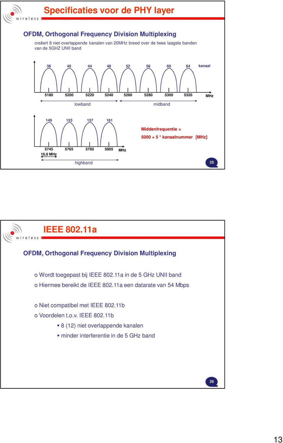 MHz 5765 5785 5805 MHz highband 25 IEEE 802.11a OFDM, Orthogonal Frequency Division Multiplexing o Wordt toegepast bij IEEE 802.