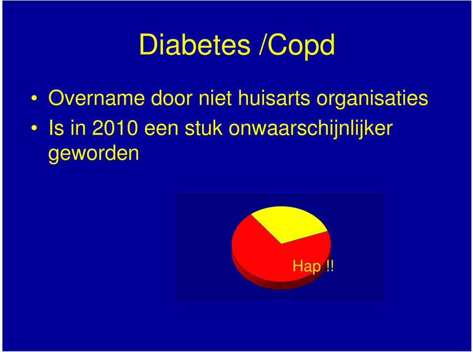 organisaties Is in 2010 een