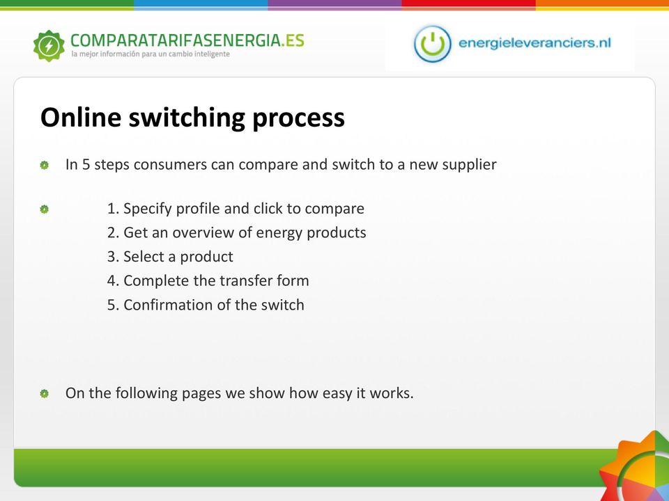 Get an overview of energy products 3. Select a product 4.