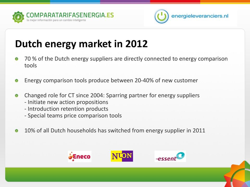 2004: Sparring partner for energy suppliers - Initiate new action propositions - Introduction retention