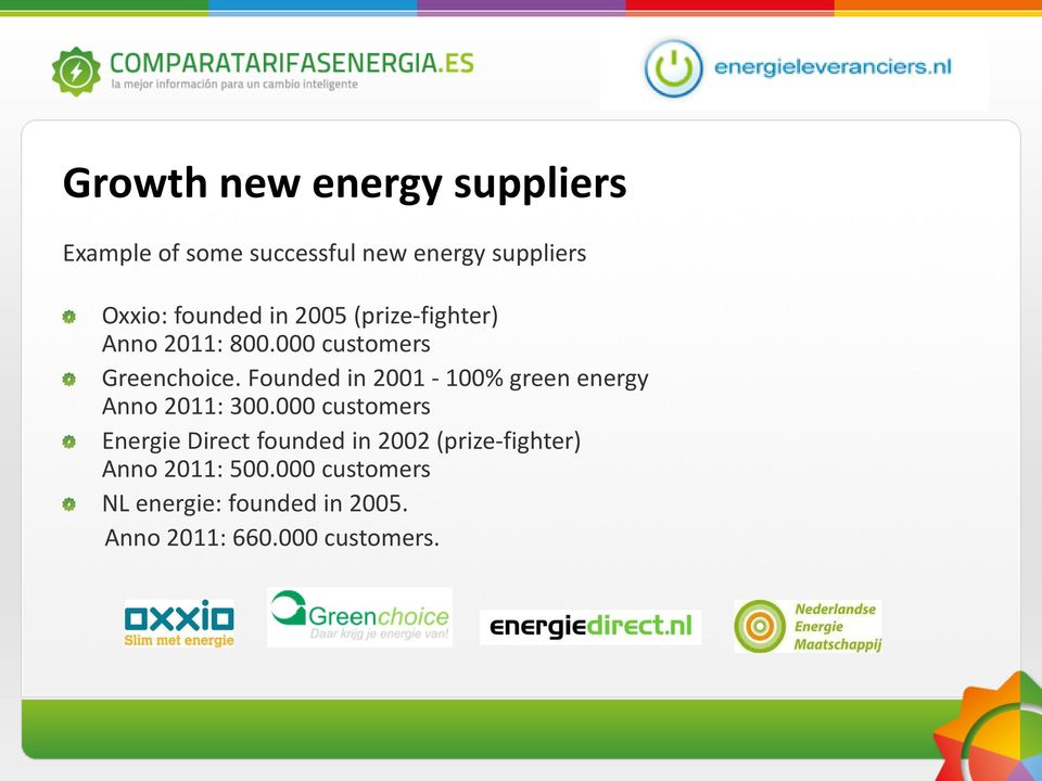 Founded in 2001-100% green energy Anno 2011: 300.