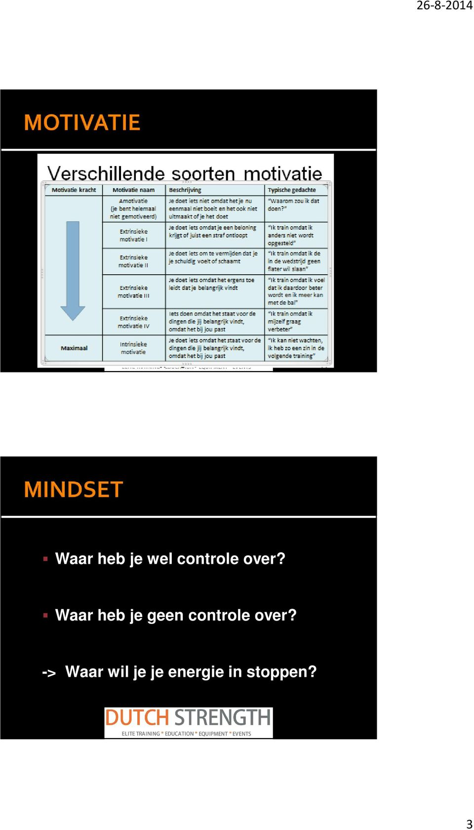 controle over?
