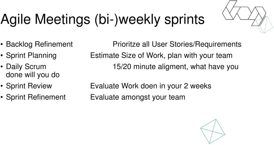 Stories/Requirements Estimate Size of Work, plan with your team 15/20 minute
