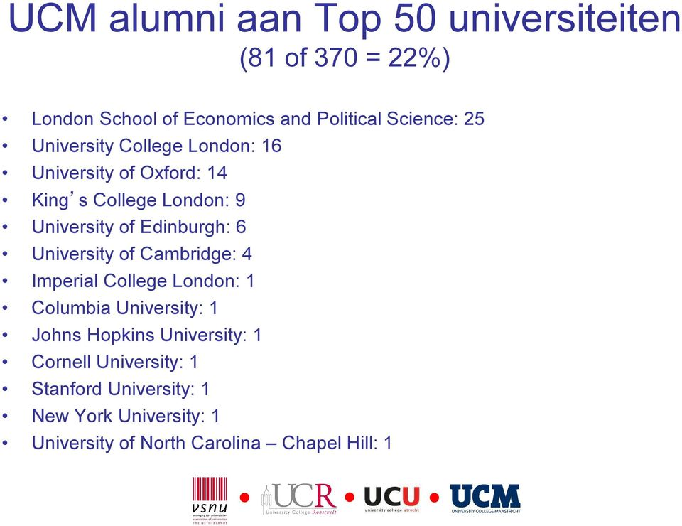 University of Cambridge: 4 Imperial College London: 1 Columbia University: 1 Johns Hopkins University: 1