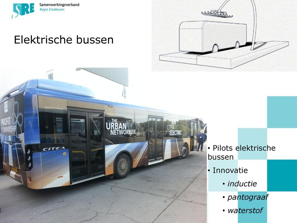 bussen Innovatie