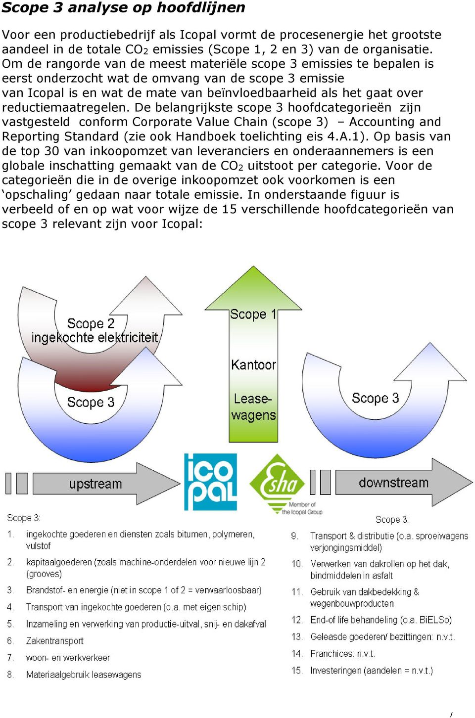 reductiemaatregelen. De belangrijkste scope 3 hoofdcategorieën zijn vastgesteld conform Corporate Value Chain (scope 3) Accounting and Reporting Standard (zie ook Handboek toelichting eis 4.A.1).