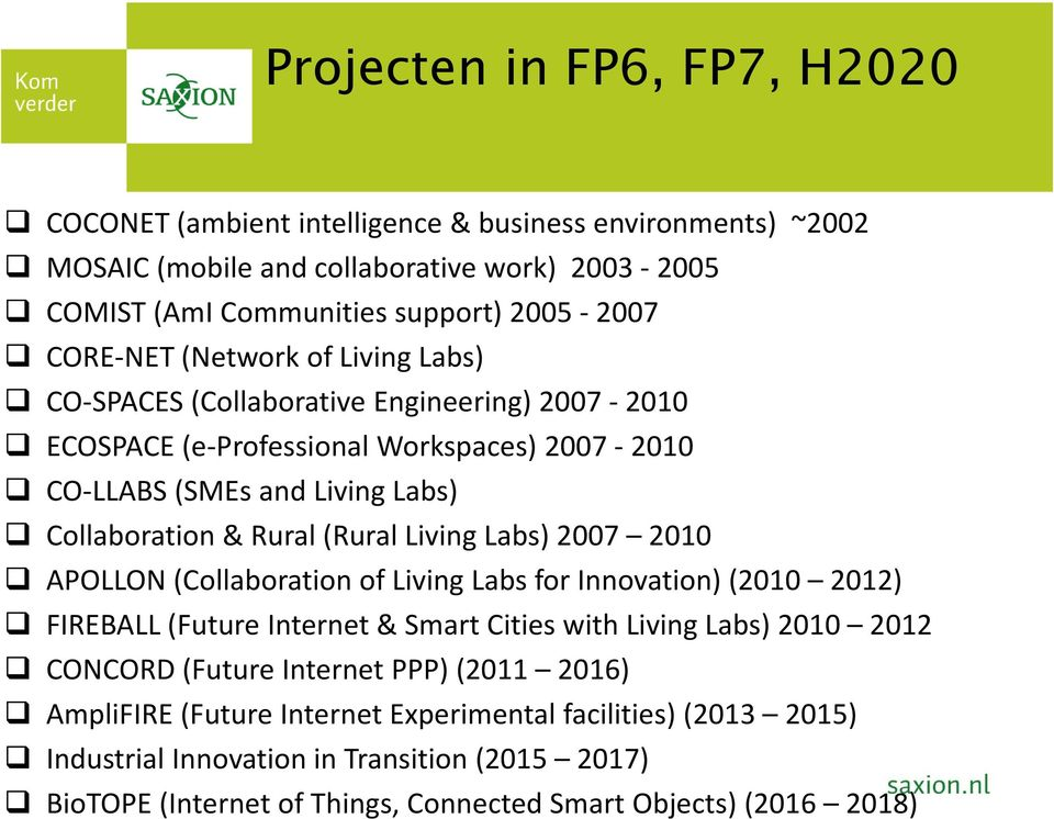 Living Labs) 2007 2010 APOLLON (Collaboration of Living Labs for Innovation) (2010 2012) FIREBALL (Future Internet & Smart Cities with Living Labs) 2010 2012 CONCORD (Future Internet PPP)