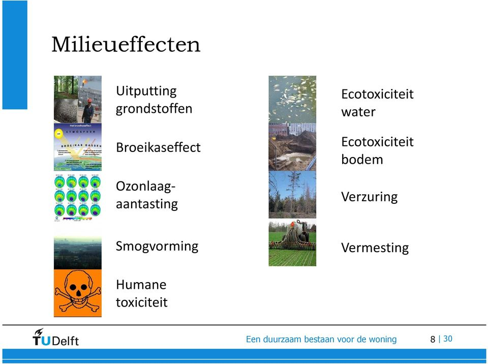 water Ecotoxiciteit bodem Verzuring Smogvorming
