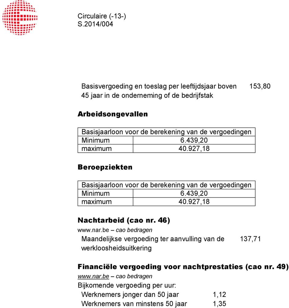 439,20 maximum 40.927,18 Nachtarbeid (cao nr. 46) www.nar.