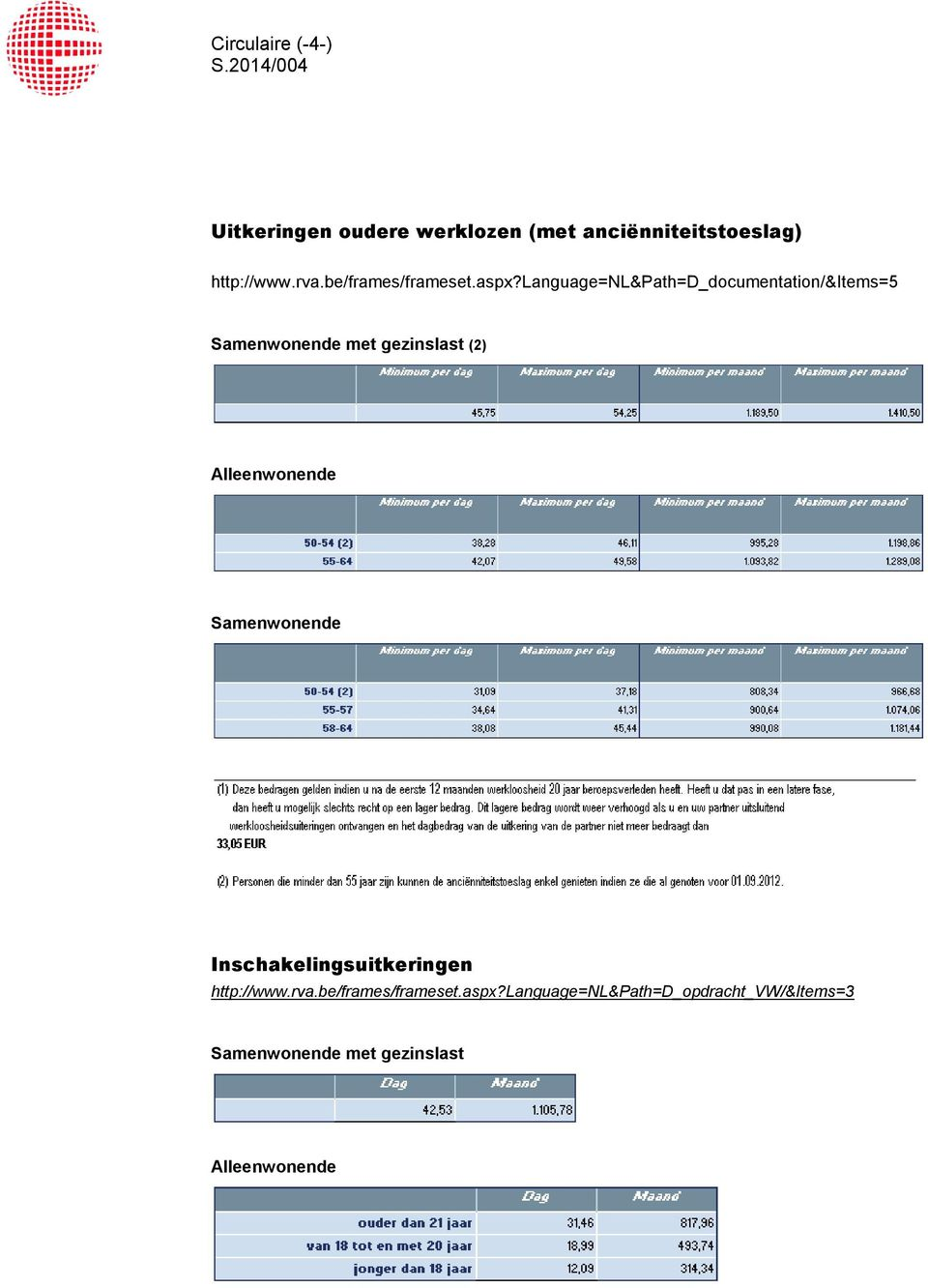 language=nl&path=d_documentation/&items=5 Samenwonende met gezinslast (2) Alleenwonende