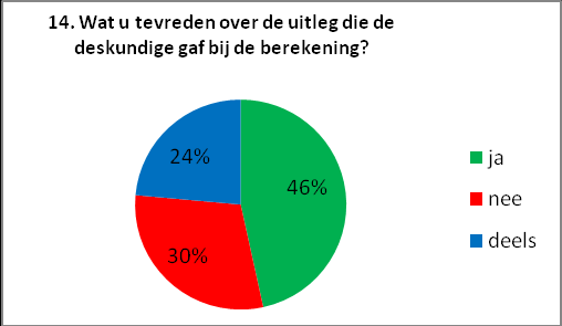 6 Bijlage 3 advocaten en mediators Eén of