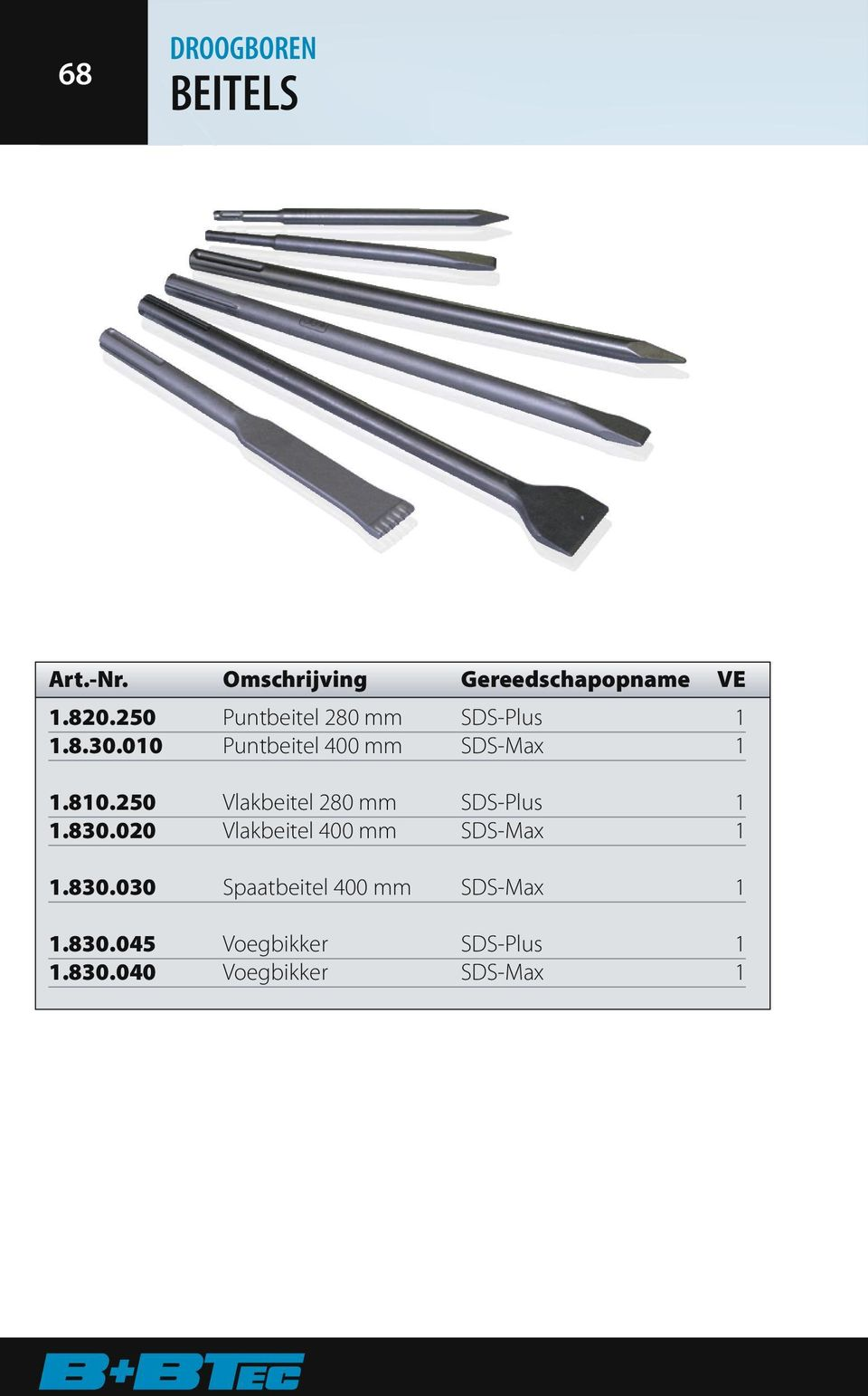 250 Vlakbeitel 280 mm SDS-Plus 1 1.830.020 Vlakbeitel 400 mm SDS-Max 1 1.830.030 Spaatbeitel 400 mm SDS-Max 1 1.