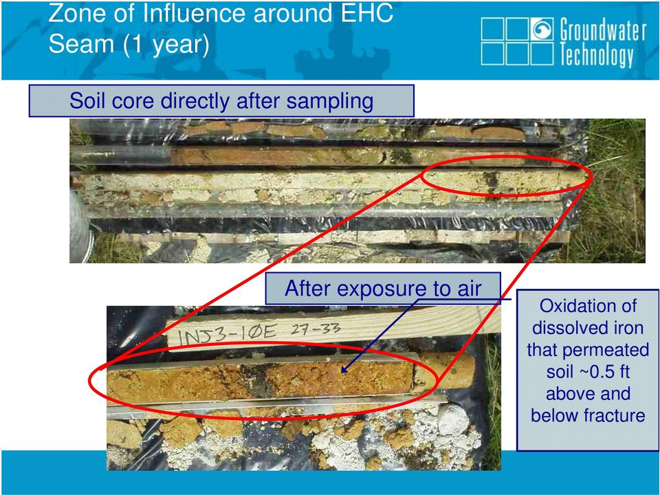 exposure to air Oxidation of dissolved iron