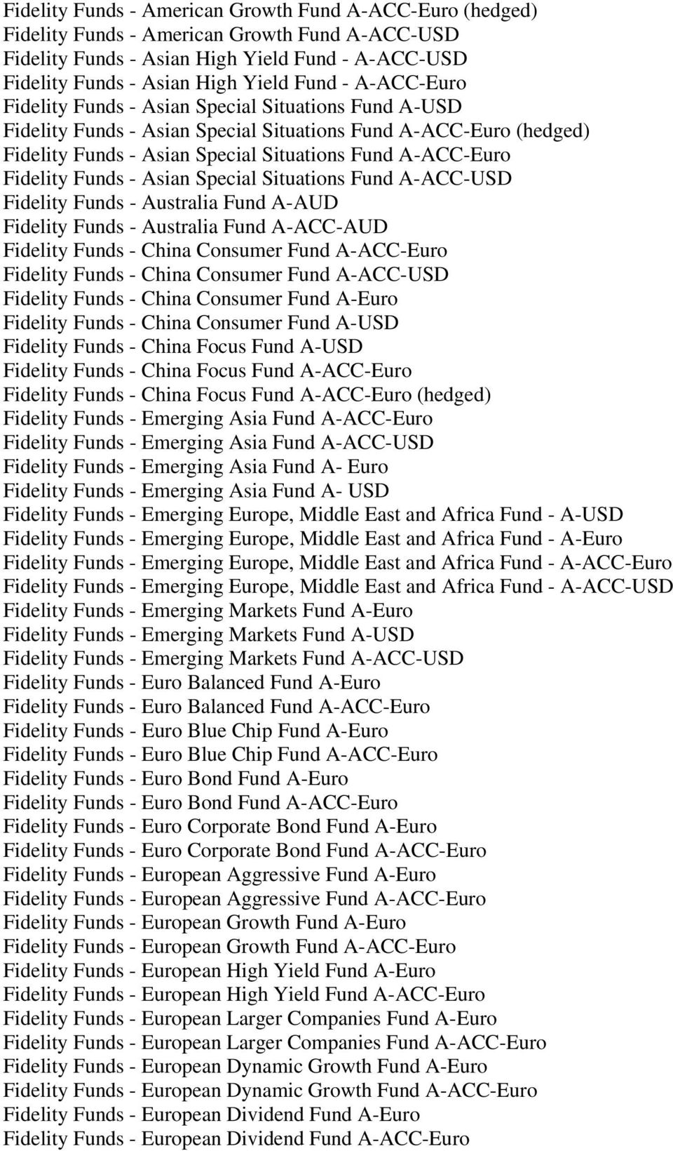 Funds - Asian Special Situations Fund A-ACC-USD Fidelity Funds - Australia Fund A-AUD Fidelity Funds - Australia Fund A-ACC-AUD Fidelity Funds - China Consumer Fund A-ACC-Euro Fidelity Funds - China