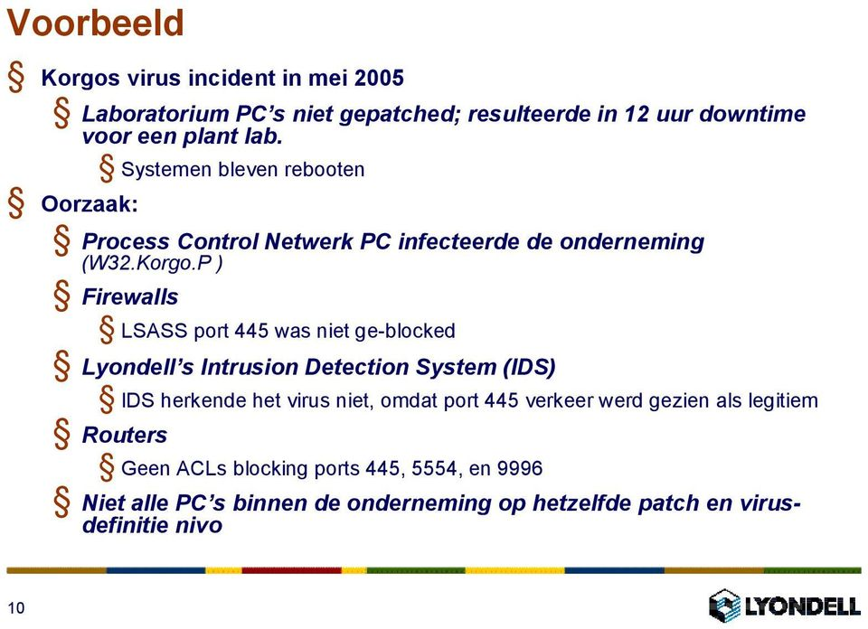 P ) Firewalls LSASS port 445 was niet ge-blocked Lyondell s Intrusion Detection System (IDS) IDS herkende het virus niet, omdat port