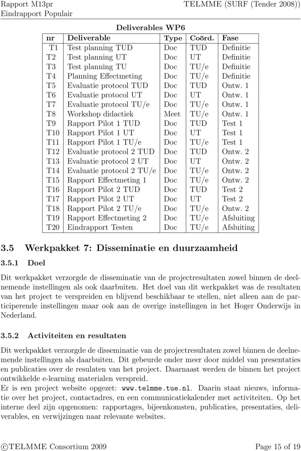 Ontw. 1 T6 Evaluatie protocol UT Doc UT Ontw. 1 T7 Evaluatie protocol TU/e Doc TU/e Ontw. 1 T8 Workshop didactiek Meet TU/e Ontw.