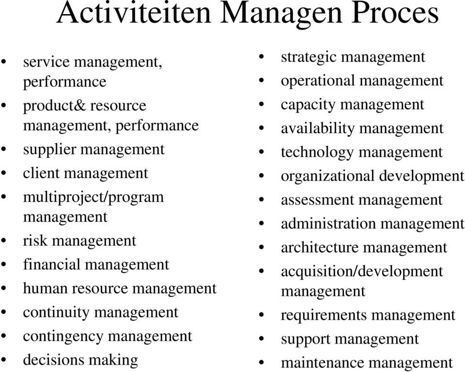 making strategic management operational management capacity management availability management technology management organizational development