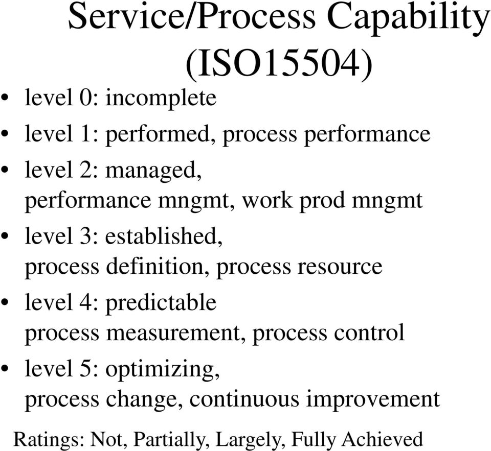 process definition, process resource level 4: predictable process measurement, process