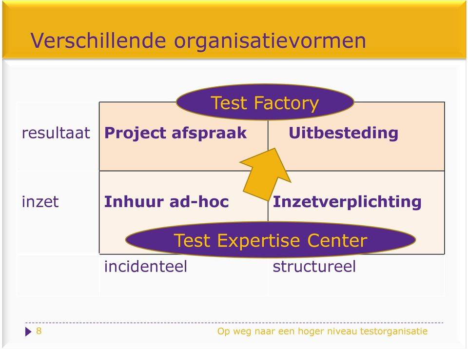 ad-hoc Inzetverplichting Test Expertise Center
