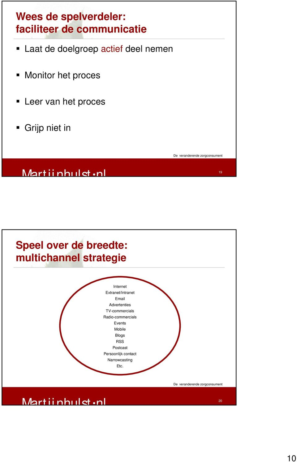 multichannel strategie Internet Extranet/Intranet Email Advertenties TV-commercials