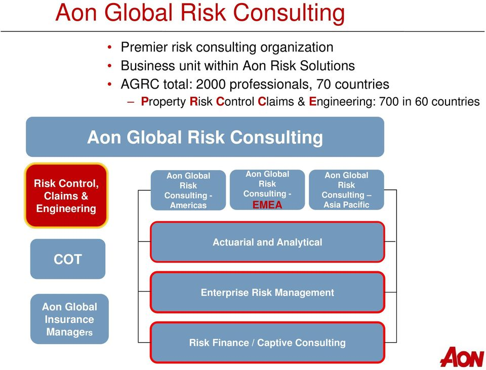 Control, Claims & Engineering Aon Global Risk Consulting - Americas Aon Global Risk Consulting - EMEA Aon Global Risk