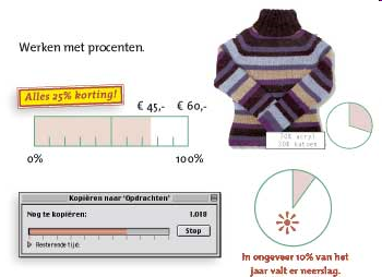 100% - Procent als factor: x 1,06