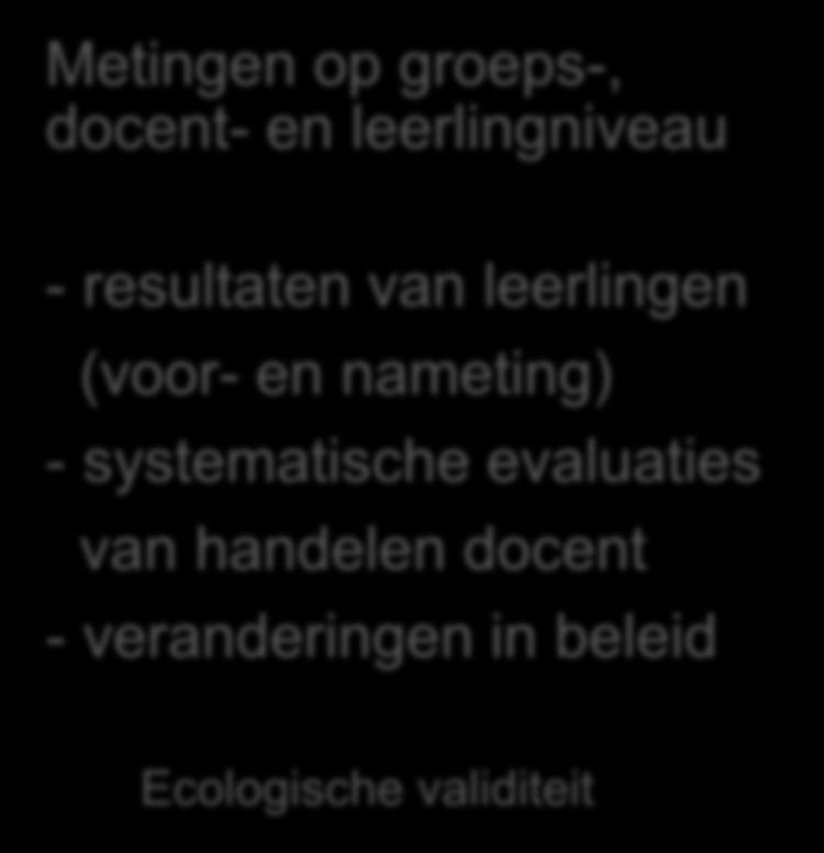 nameting) - systematische evaluaties van handelen docent -