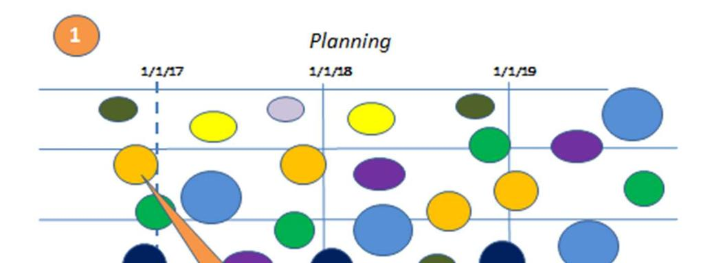 4. Planning Toelichting bij de planning: 1.