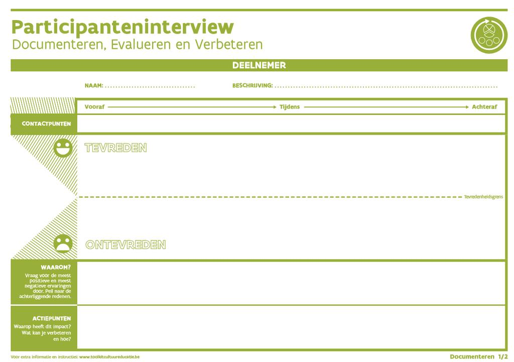 participanteninterview Toolkit
