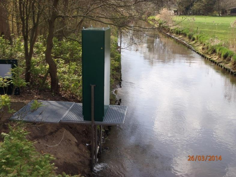 Meten watersysteem,
