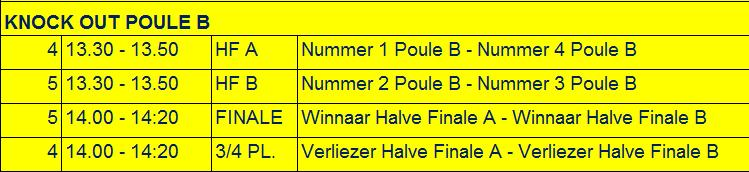 Bekers nummers 1 t/m 3 Poule A Bekers nummers