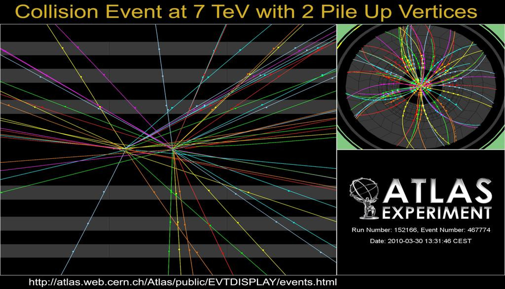 Vertexing Primary vertices Pile-up event ~2.