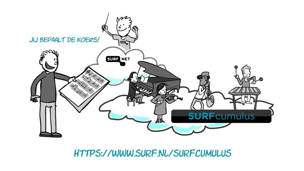 SURFcumulus is niet