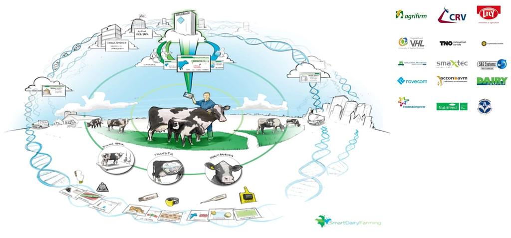INTERNET OF EVERYTHING: SMART DAIRY FARMING 16